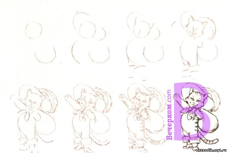 Как нарисовать мультяшную кошку в
