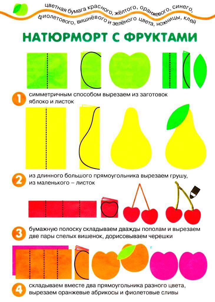Поделки из цветной бумаги овощи и фрукты